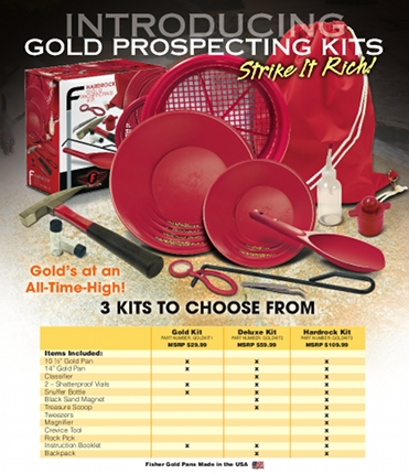 Gold Prospecting Kits